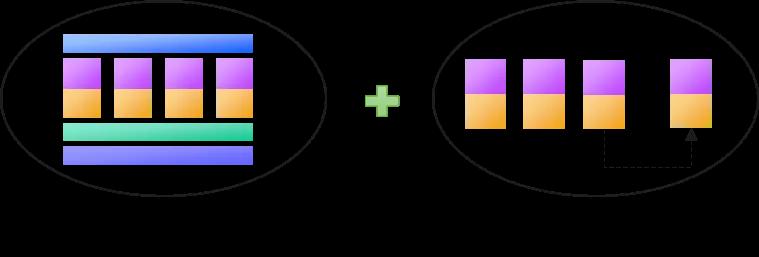一文带你看懂HarmonyOS如何适配多种终端-鸿蒙HarmonyOS技术社区